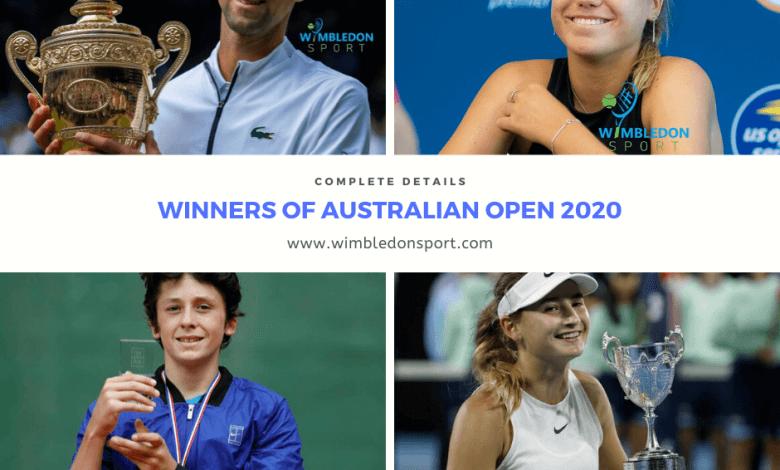 Winners of Australian Open 2020 Image